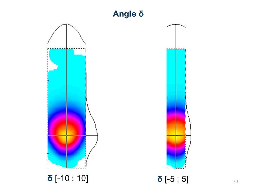 Angle δ δ [-10 ; 10] δ [-5 ; 5] 70